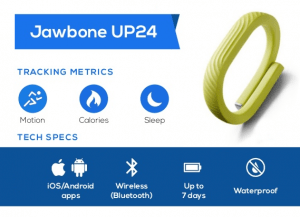Jawbone UP24 Technical Specifications