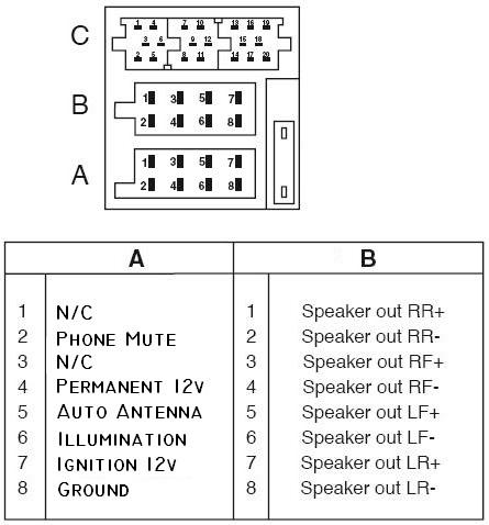 opel corsa c radio wiring diagram stateofindiana co