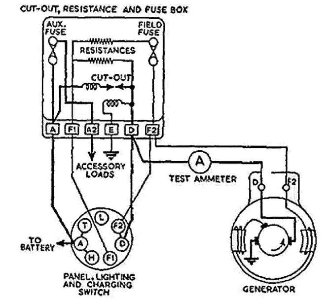 wiring diagram for lucas ignition switch wiring diagram lucas distributor wiring diagram home diagrams