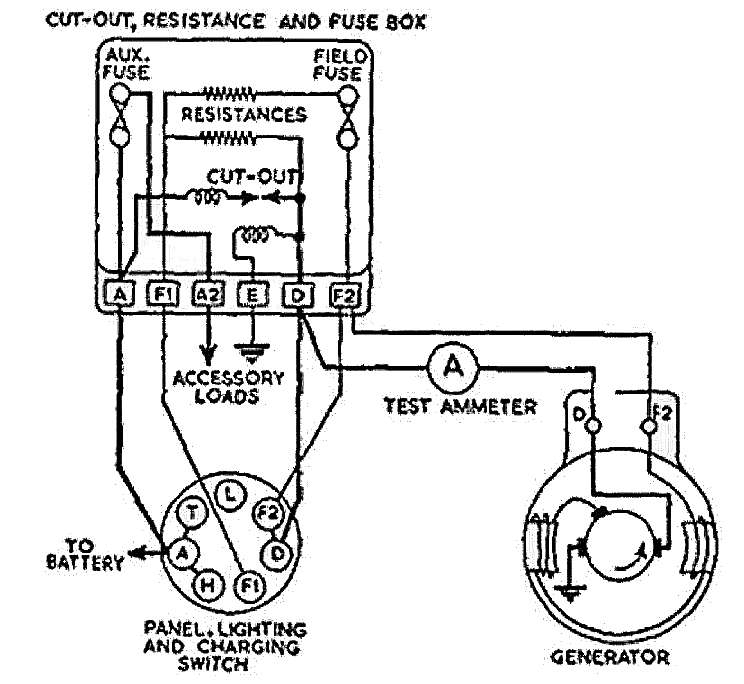 Marine Sel Ignition Switch Wiring Diagram Ignition Starter