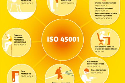 Die ISO 45001 ist da!