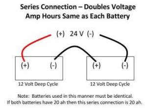 24 volt battery, battery connections