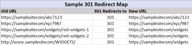 A redirect map is as basic as a spreadsheet with three columns.