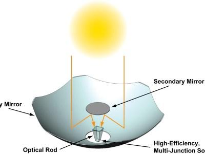 solfocusoptics.jpg