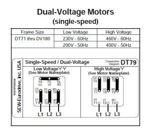 why is my 3 phase motor turning at 42% of rated rpm?