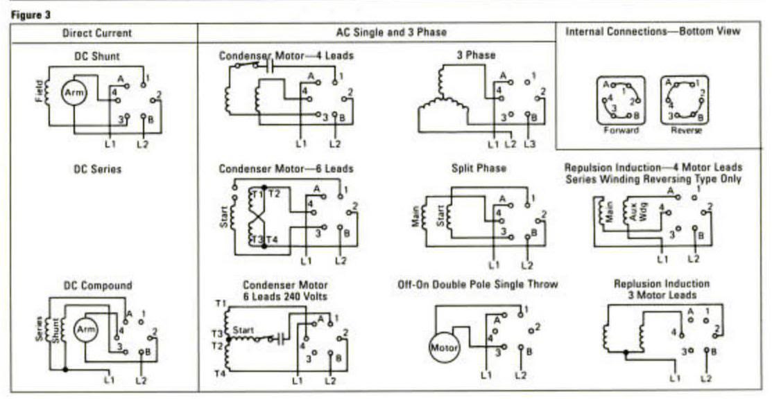 Bremas Drum Switch Wiring on electric motor wiring diagrams