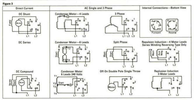 dayton reversing drum switch wiring diagram wiring diagram im trying to wire a dayton 2x440a drum switch foward and reverse
