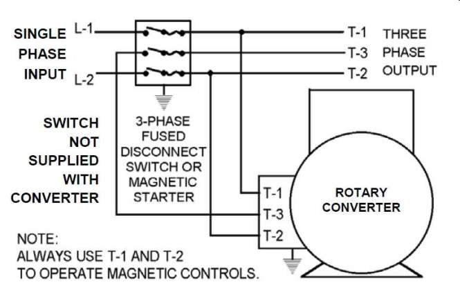 3 phase rotary converter wiring diagram 3 image static 3 phase converter wiring diagram wiring diagram on 3 phase rotary converter wiring diagram