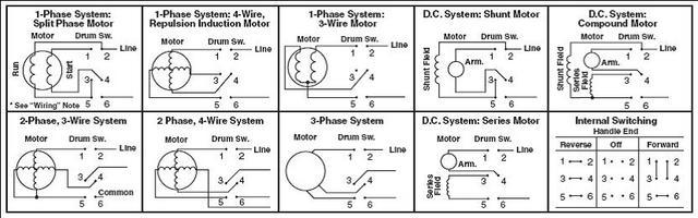 Aci drum switch wiring wiring diagram leeson 5hp motor single phase wiring diagram automotivegarage org forward reverse switch wiring diagram 230v 1 asfbconference2016 Images