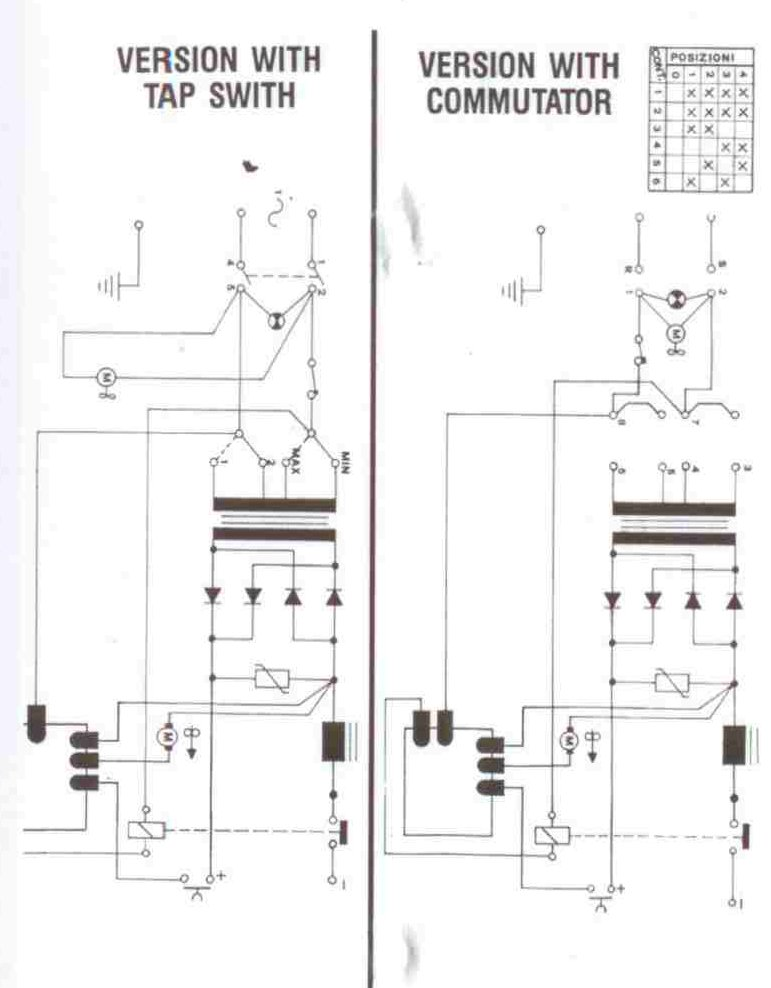 Miller Bobcat Wiring Diagram on miller bobcat 250 solenoid, miller bobcat 250 cover, honda 250 wiring diagram, miller bobcat 250 carburetor, miller bobcat 250 owner's manual, miller bobcat 250 dimensions, miller bobcat 250 voltage regulator, lincoln ranger 250 wiring diagram, ford 250 wiring diagram, miller bobcat 250 fuel gauge, miller bobcat 250 battery, john deere 250 wiring diagram, miller bobcat 250 wheels, miller bobcat 250 oil filter,