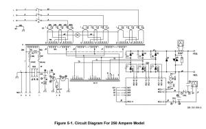 CP252TS Single phase conversion
