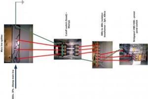 Wiring a 45KVA stepdown transformer