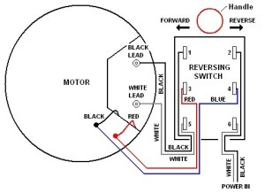 HELP! Need electrical savvy with wiring dillon reversing