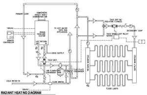 BoilerTankless Water Heater