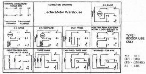Wiring a 9 lead motor to Drum Switch