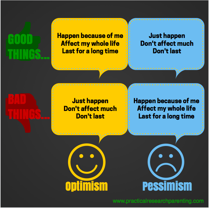 Optimism vs pessimism image