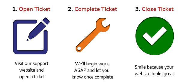 ticketing-V3