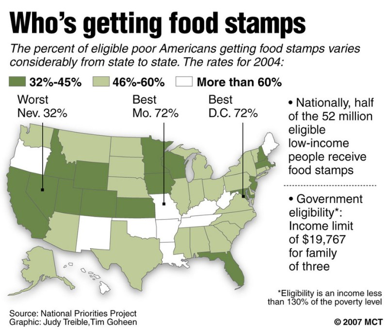 Food Stamps New York State Eligibility