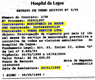 Serra Toesa Corrupção Saúde Fantástico