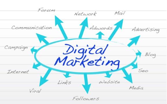 digital-marketing-prahub