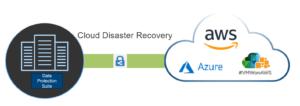 DellEMC PowerProtect Data Manager for Cloud DR with AWS Cloud Part 1 -  Deployment | Pramod Rane - Cloud & Virtualization
