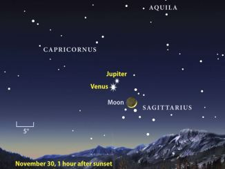 Ilustrasi bintang di langit. Source: www.astronomy.com
