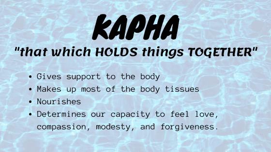 Ayurveda Body Test - Kapha Dosha