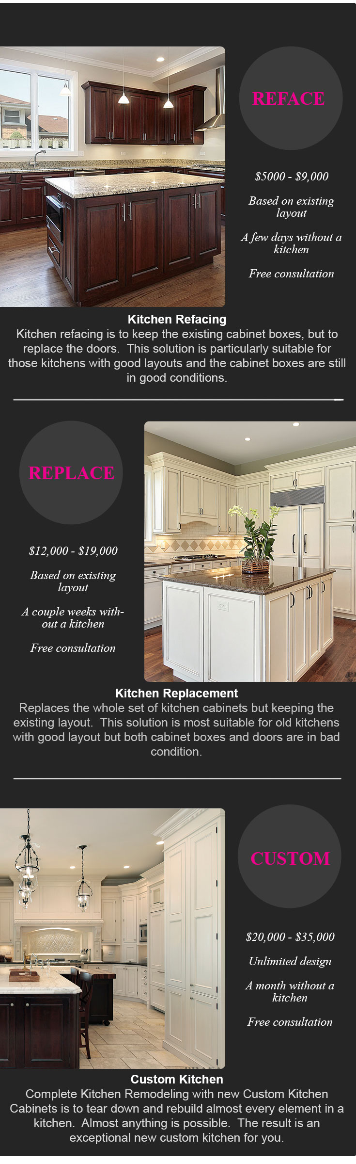 Kitchen Refacing Mississauga Prasada Kitchens And Fine Cabinetry