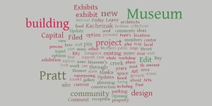 Pratt Word Cloud