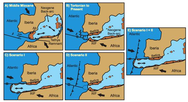 iberia-subduction