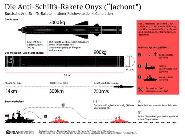 jachont-rakete