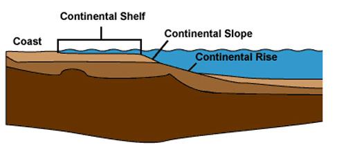 kontinentalschelf-eiszeit