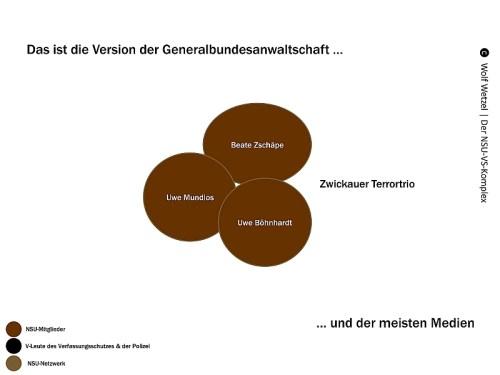 ueberblick-drecknetz_14.01.15