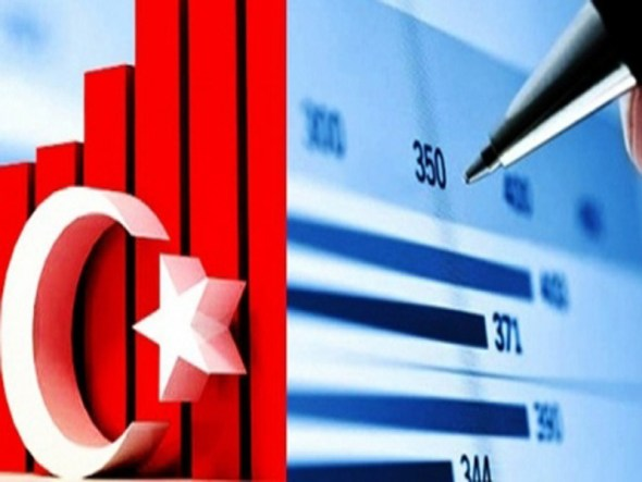 turkish-economy