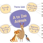 A to Zoo Animals (Sneak Peek) with Mother Goose Time