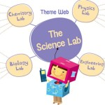 The Science Lab (Sneak Peek) with Mother Goose Time