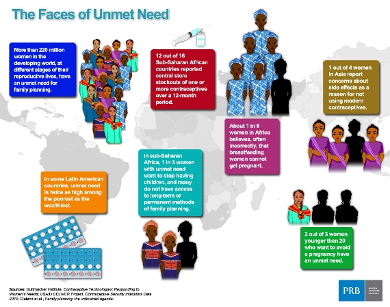 the faces of unmet need a prb infographic population reference