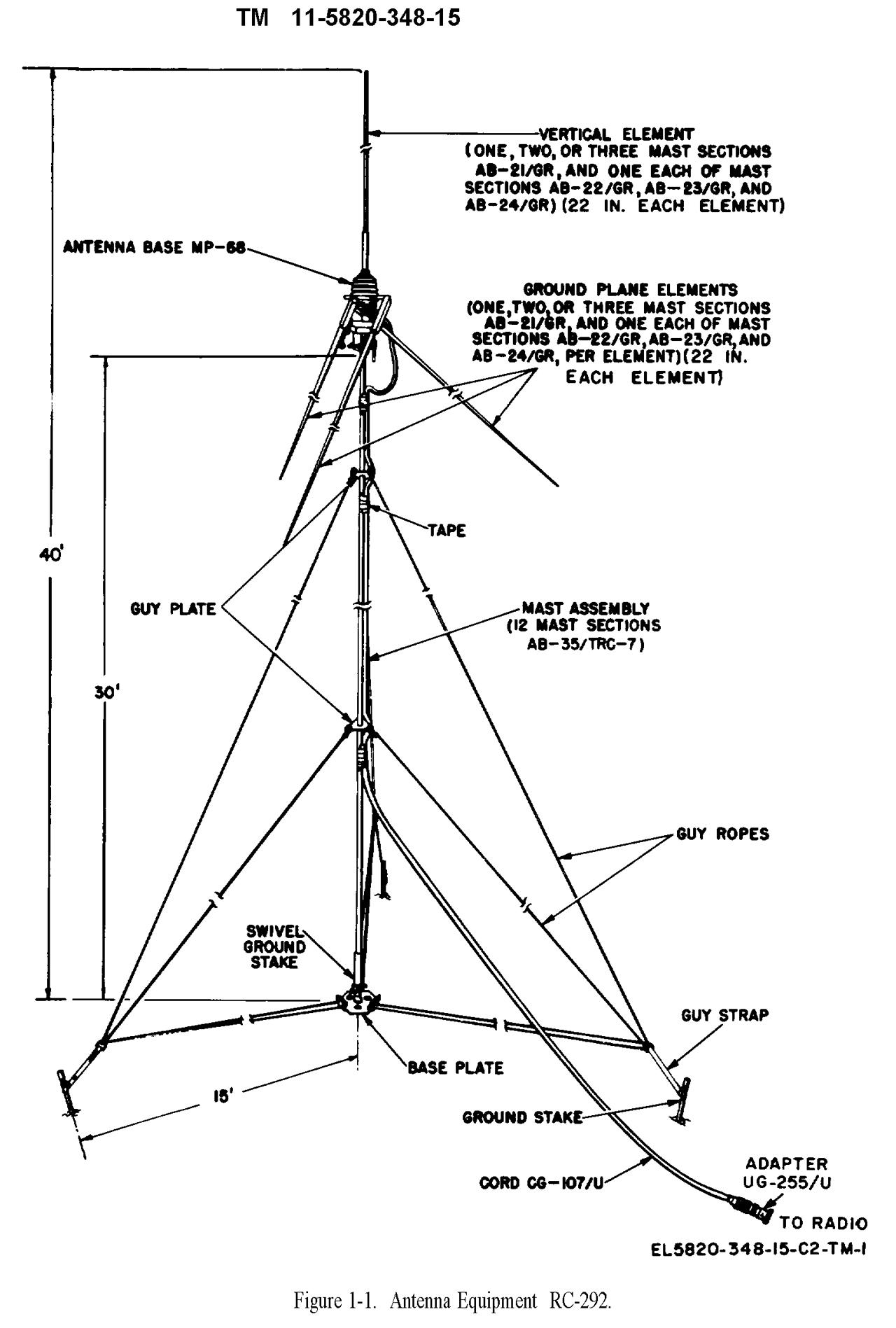 Rc 292 Antenna