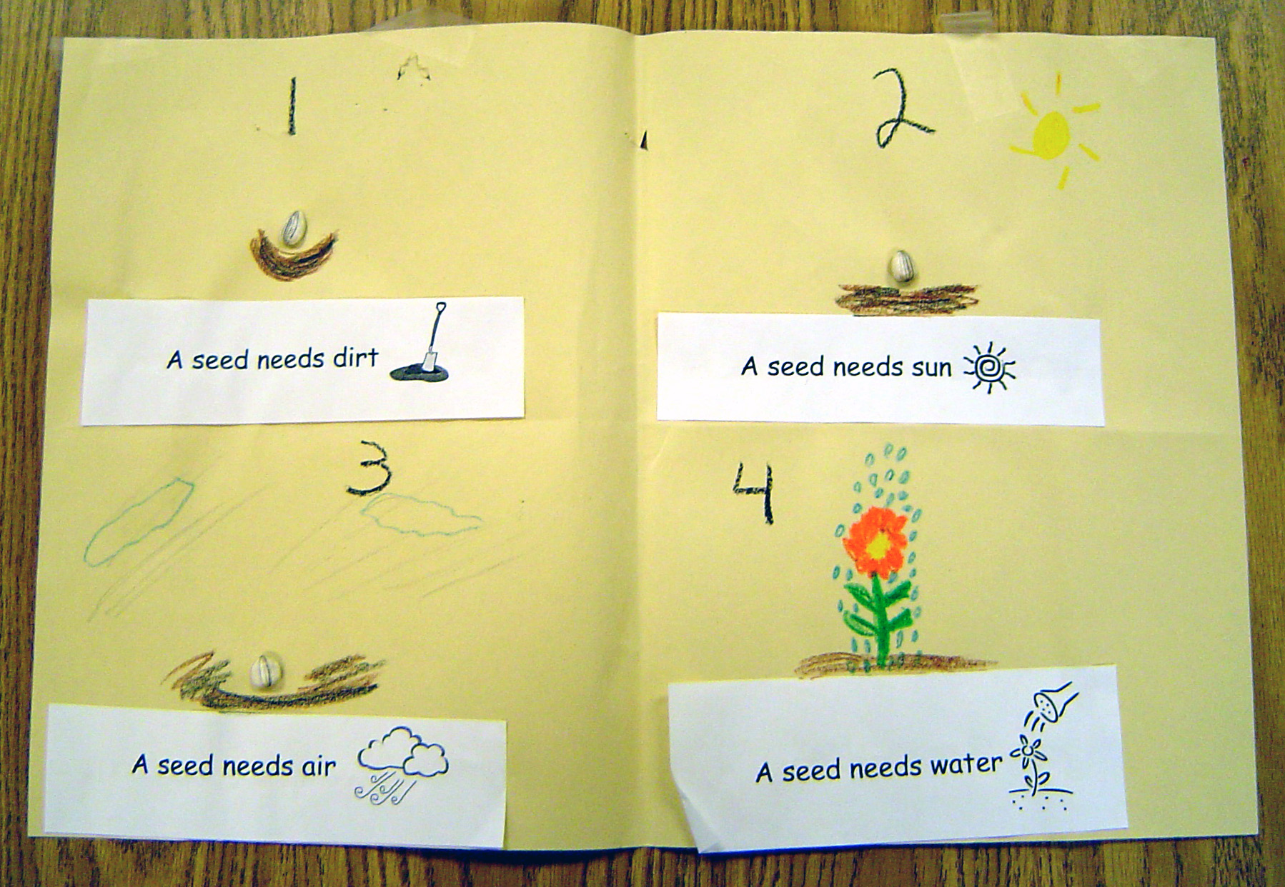 Spring Theme Activities In Preschool