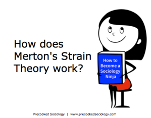 Meetons strain theory