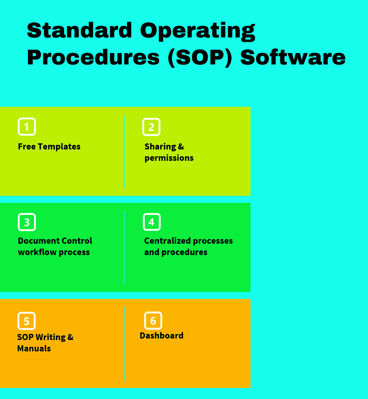 Top 13 Standard Operating Procedures Sop Software In