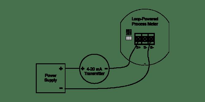 input 4 20ma loop wiring diagram floor fan wiring diagram