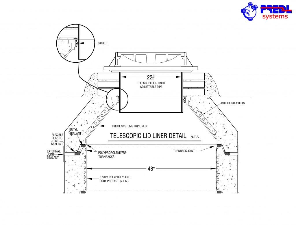 Telescopic Access Collar