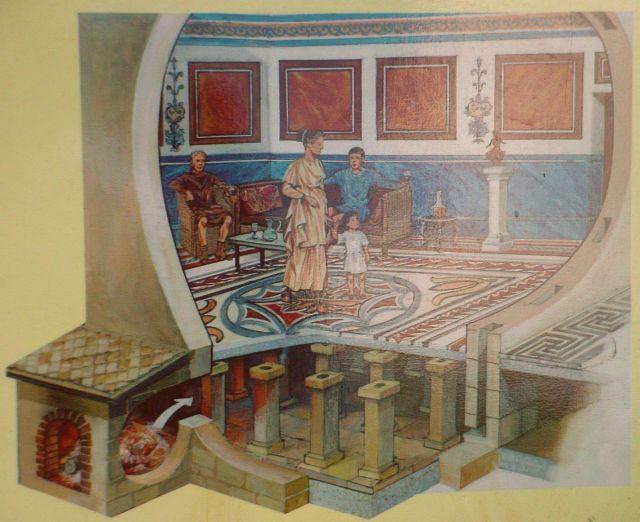 Sistema di riscaldamento dal basso di epoca romana