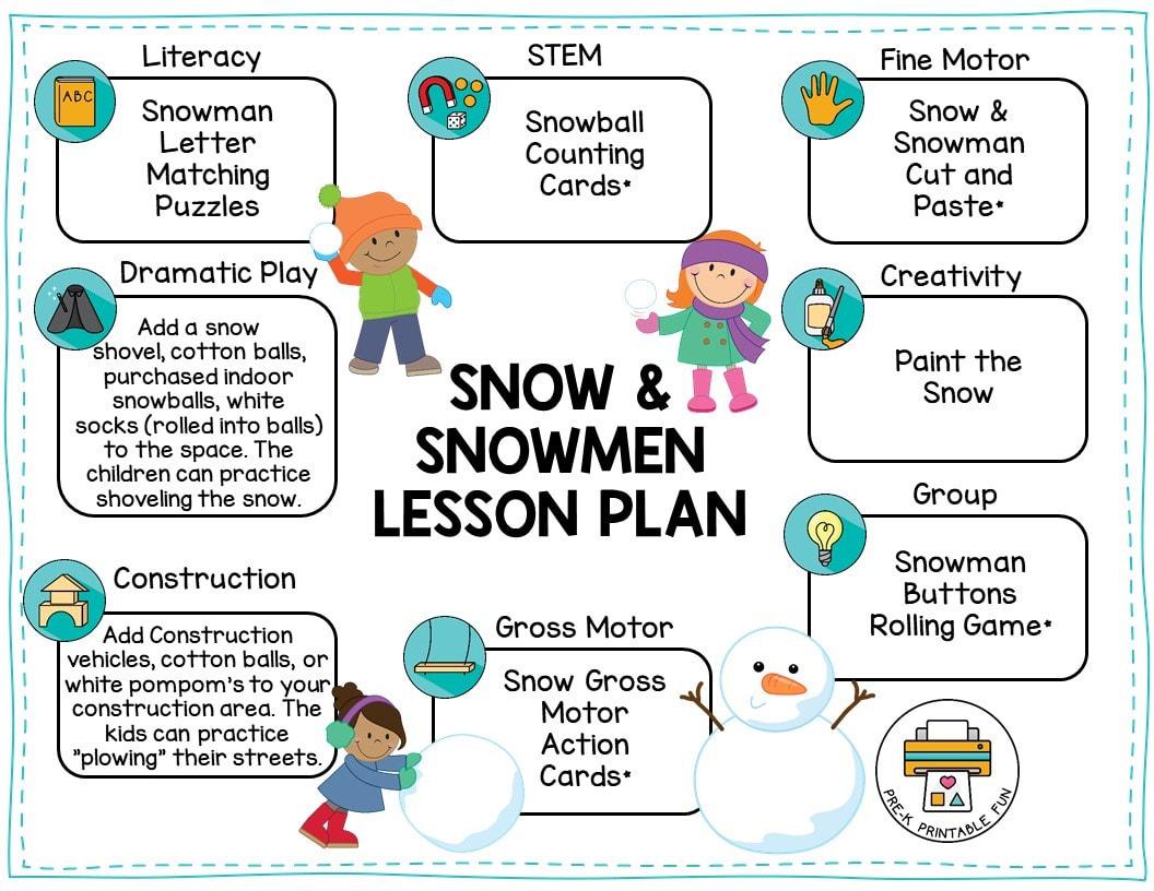 Preschool Snow And Snowman Theme