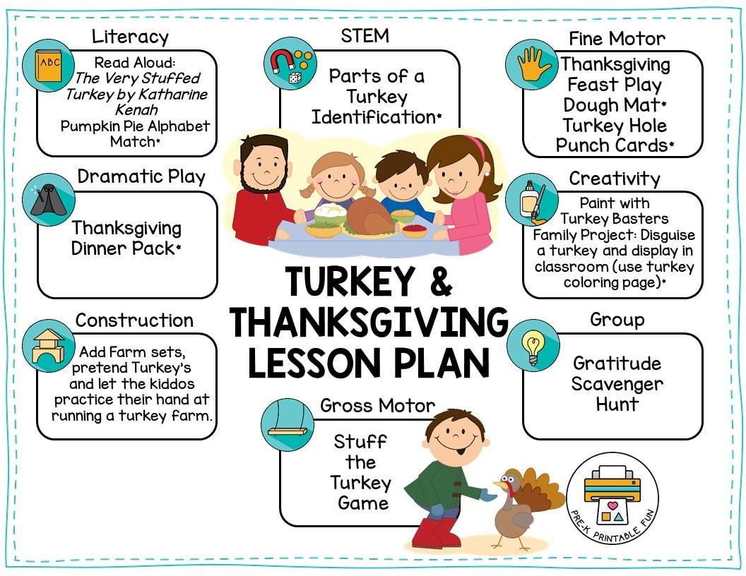 Preschool Turkey And Thanksgiving Theme