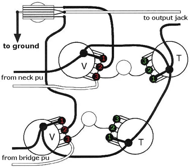 gibson les paul pickup wiring diagram wiring diagram epiphone les paul custom wiring diagram