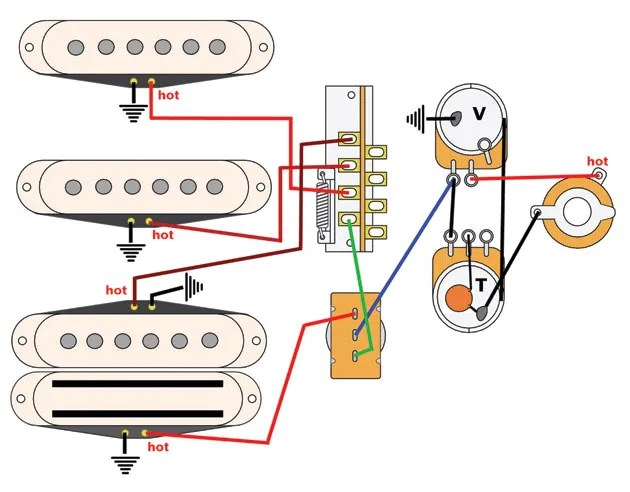 3 single coil pickup wiring diagram wiring diagrams 3 single coil wiring diagrams home