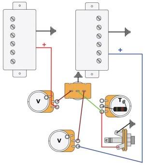 Mod Garage: Les Paul Master Wiring #2 | Premier Guitar