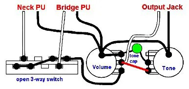 fender telecaster way switch wiring diagram wiring diagram telecaster 4 way wiring kit ewiring